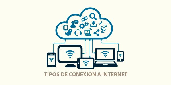 tipos conexion internet