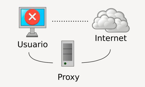 error conexion proxy