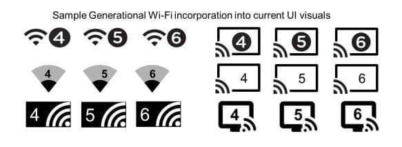 nuevos stickers wifi 6